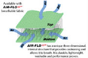airflo-with-text-300x200.jpg